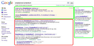 """Sökresultat på Google när man söker på smartphone kontantkort. Röd ruta markerar de """"organiska sökresultaten"""" och grön ruta markerar de """"sponsrade länkarna"""" (annonser)."""